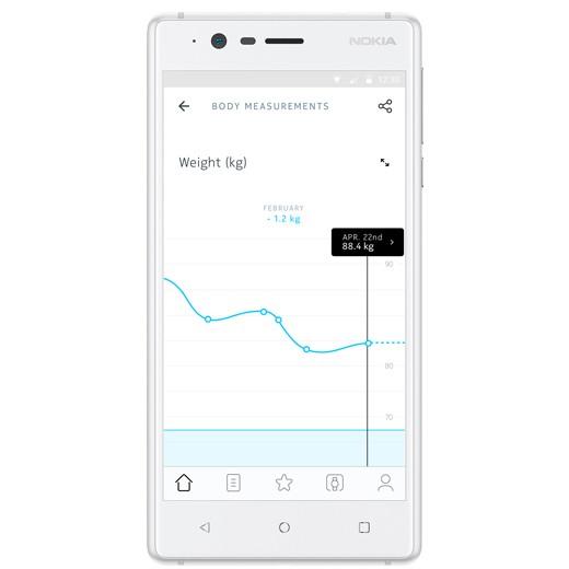 Balança Nokia Body Preta